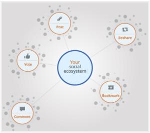 socialsignalmap